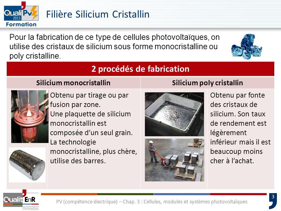 2 PV (compétence électrique) – Chap. 3 : Cellules, modules et systèmes photovoltaïques Cristallin : 300 m Couches minces : 1 à 3 m Silicium polycrista