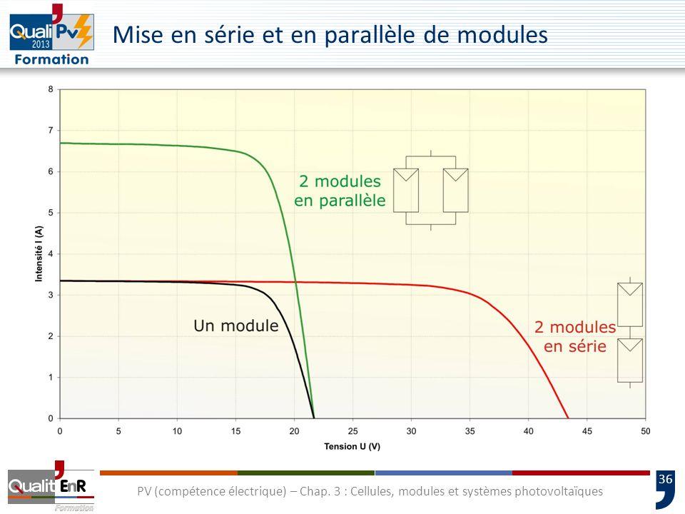 35 PV (compétence électrique) – Chap. 3 : Cellules, modules et systèmes photovoltaïques Comparaison cristallin / amorphe (pour une même surface)