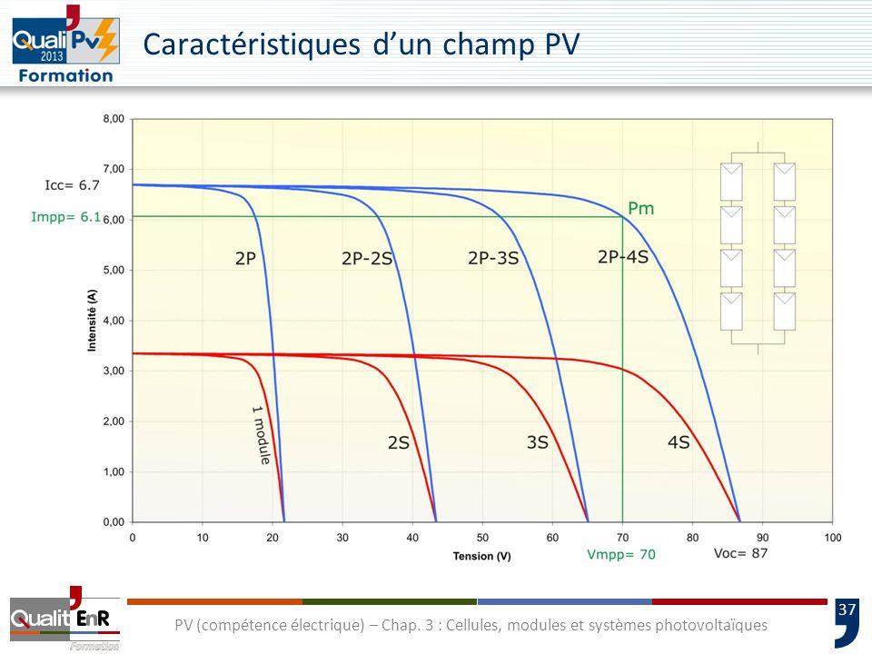 36 PV (compétence électrique) – Chap. 3 : Cellules, modules et systèmes photovoltaïques Mise en série et en parallèle de modules