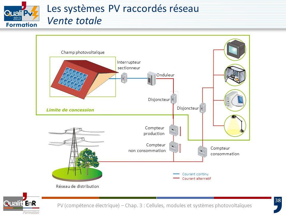 37 PV (compétence électrique) – Chap. 3 : Cellules, modules et systèmes photovoltaïques Caractéristiques dun champ PV