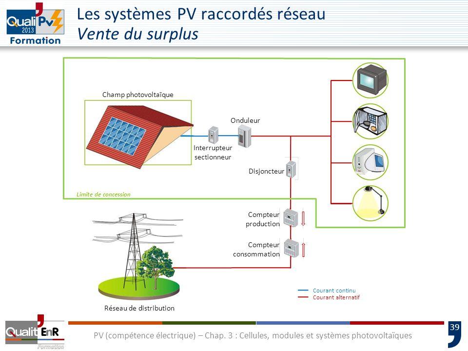 38 PV (compétence électrique) – Chap. 3 : Cellules, modules et systèmes photovoltaïques Les systèmes PV raccordés réseau Vente totale Compteur non con