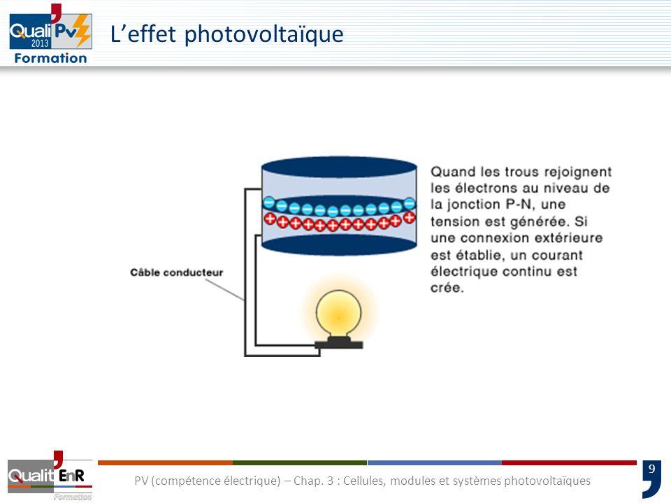 8 PV (compétence électrique) – Chap. 3 : Cellules, modules et systèmes photovoltaïques Leffet photovoltaïque