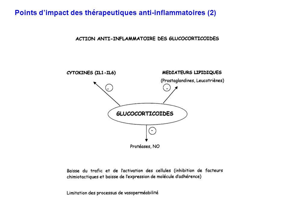 Points dimpact des thérapeutiques anti-inflammatoires (2)