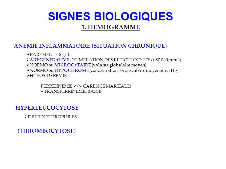 SIGNES BIOLOGIQUES 1.