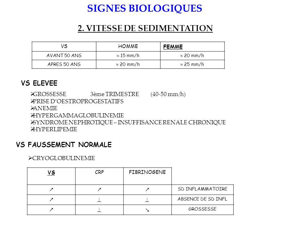 SIGNES BIOLOGIQUES 2.