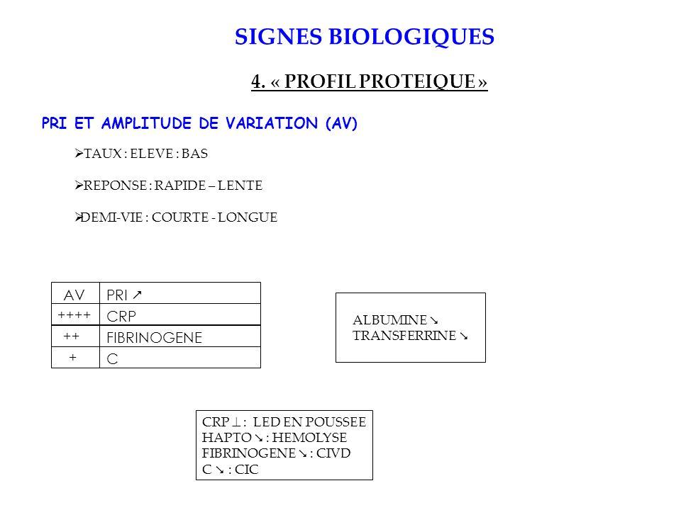 SIGNES BIOLOGIQUES 4.