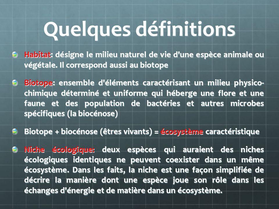Quelques définitions Habitat: désigne le milieu naturel de vie d'une espèce animale ou végétale. Il correspond aussi au biotope Biotope: ensemble d'él