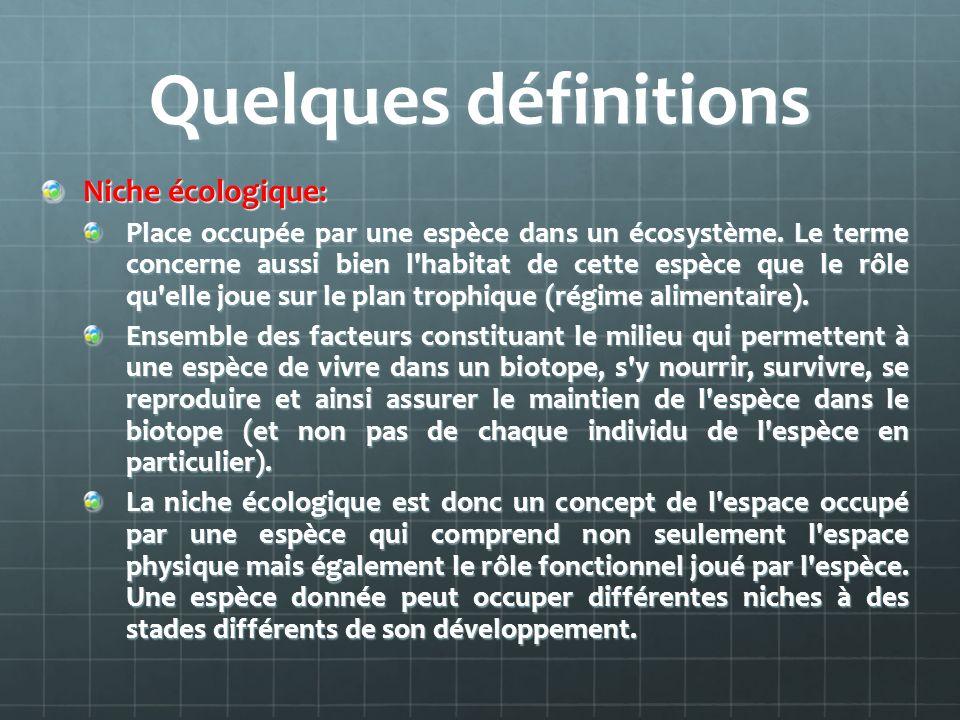 Quelques définitions Niche écologique: Place occupée par une espèce dans un écosystème. Le terme concerne aussi bien l'habitat de cette espèce que le