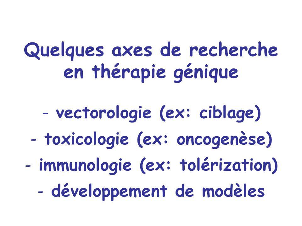 Quelques axes de recherche en thérapie génique - vectorologie (ex: ciblage) - toxicologie (ex: oncogenèse) - immunologie (ex: tolérization) - développement de modèles