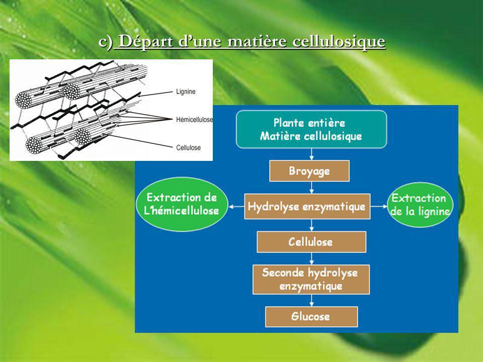c) Départ dune matière cellulosique