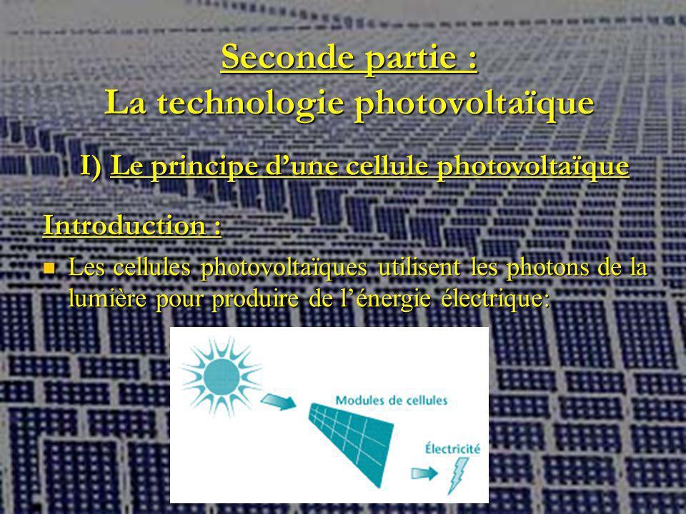 Seconde partie : La technologie photovoltaïque Introduction : Les cellules photovoltaïques utilisent les photons de la lumière pour produire de lénergie électrique: Les cellules photovoltaïques utilisent les photons de la lumière pour produire de lénergie électrique: I) Le principe dune cellule photovoltaïque