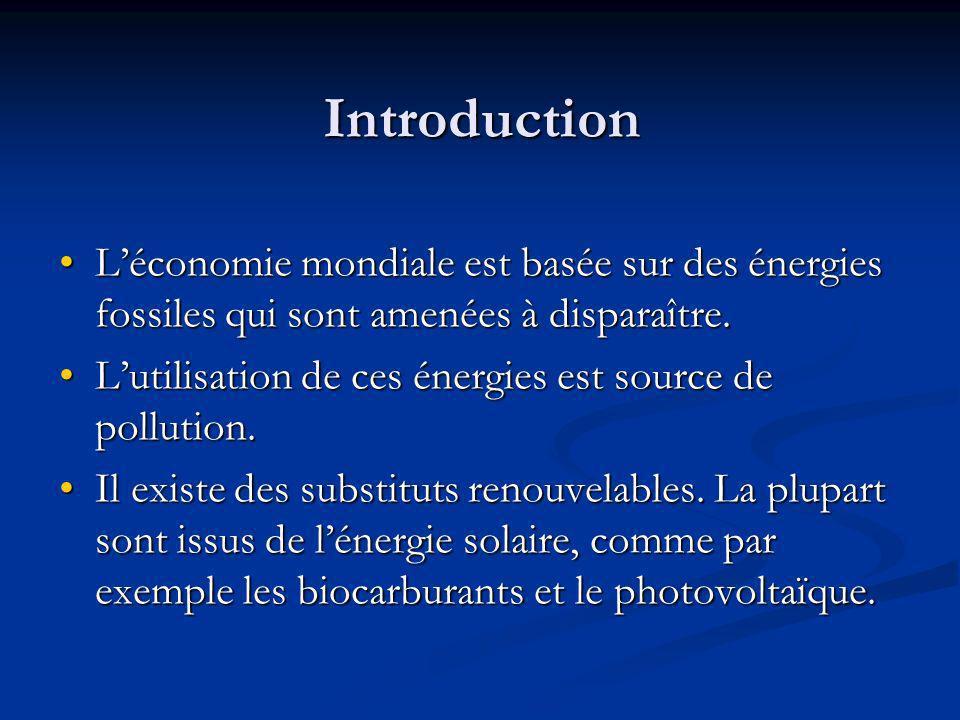 Introduction Léconomie mondiale est basée sur des énergies fossiles qui sont amenées à disparaître.Léconomie mondiale est basée sur des énergies fossiles qui sont amenées à disparaître.
