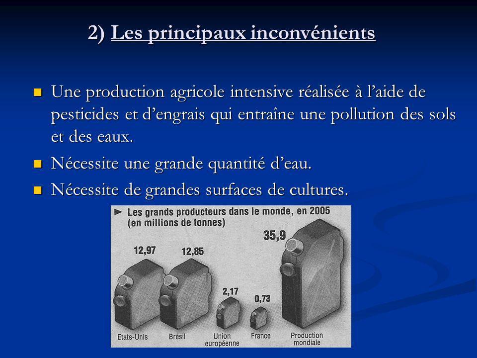 Une production agricole intensive réalisée à laide de pesticides et dengrais qui entraîne une pollution des sols et des eaux.