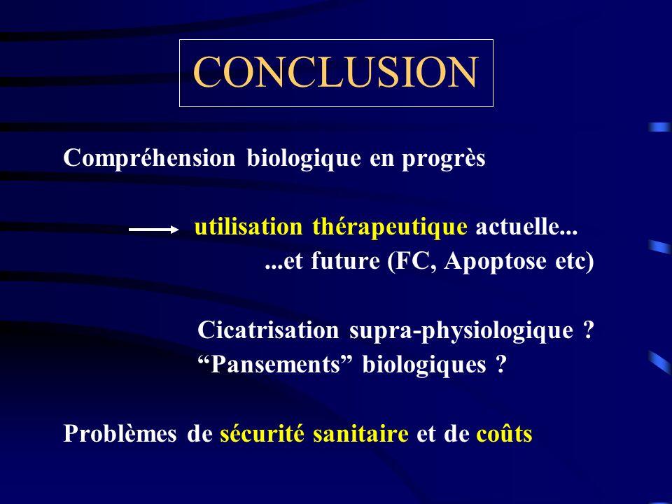 CONCLUSION Compréhension biologique en progrès utilisation thérapeutique actuelle......et future (FC, Apoptose etc) Cicatrisation supra-physiologique