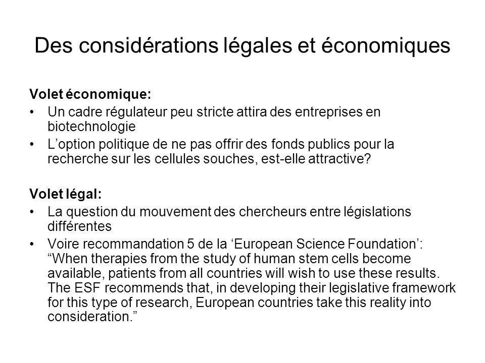 Des considérations légales et économiques Volet économique: Un cadre régulateur peu stricte attira des entreprises en biotechnologie Loption politique