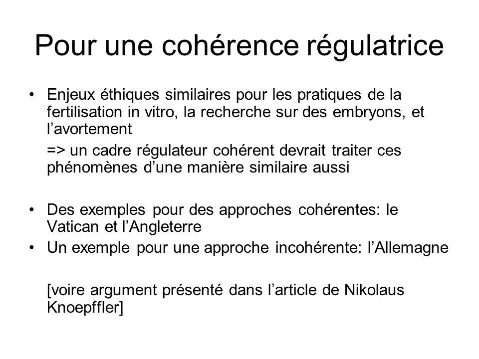 Pour une cohérence régulatrice Enjeux éthiques similaires pour les pratiques de la fertilisation in vitro, la recherche sur des embryons, et lavorteme