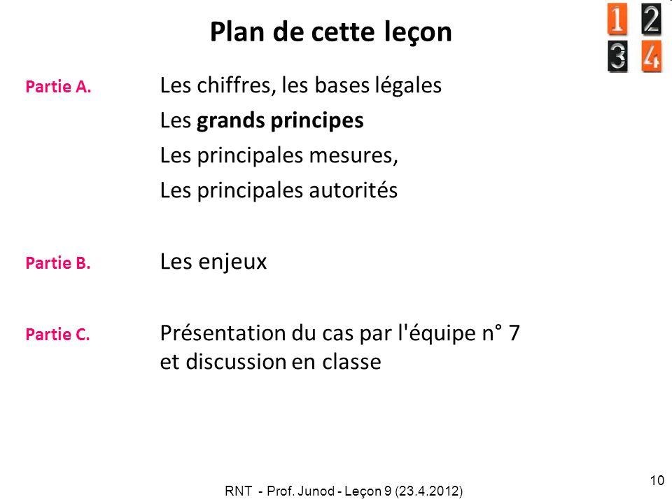 RNT - Prof. Junod - Leçon 9 (23.4.2012) 10 Plan de cette leçon Partie A. Les chiffres, les bases légales Les grands principes Les principales mesures,