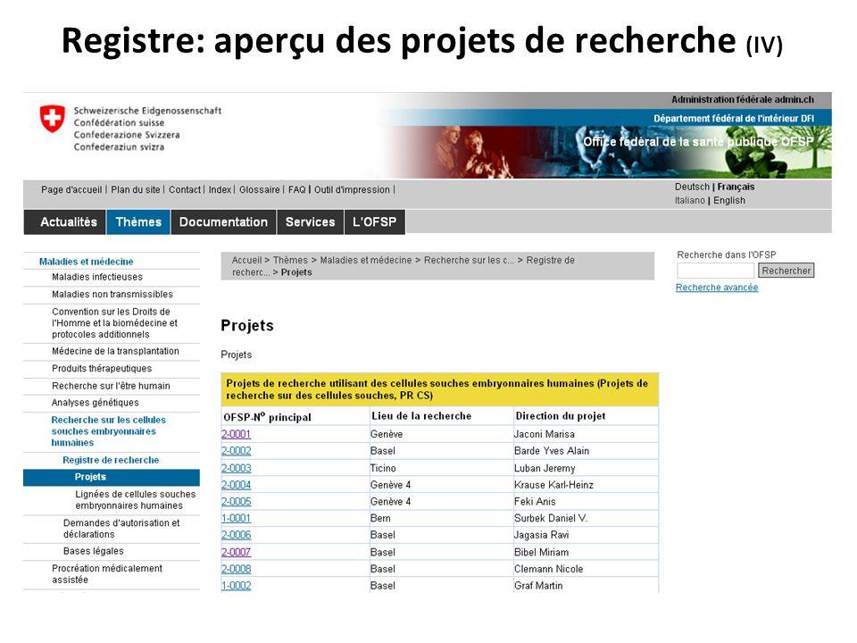 Registre: aperçu des projets de recherche (IV)