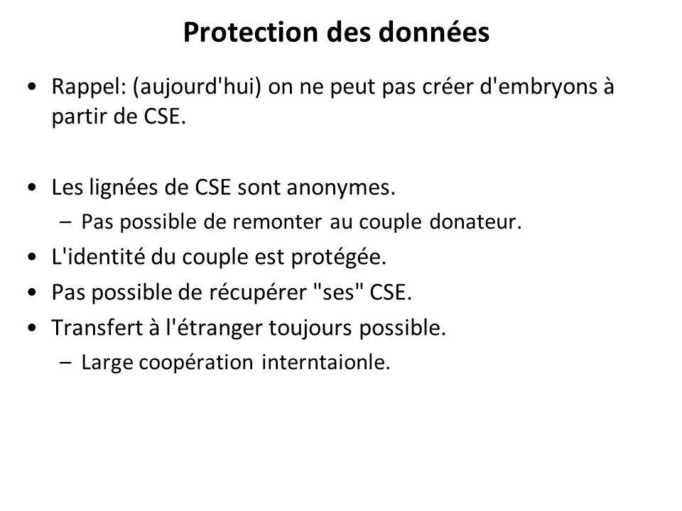 Protection des données Rappel: (aujourd'hui) on ne peut pas créer d'embryons à partir de CSE. Les lignées de CSE sont anonymes. –Pas possible de remon