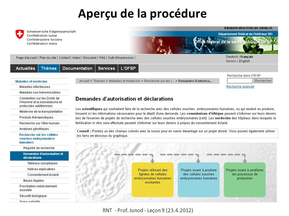 Aperçu de la procédure RNT - Prof. Junod - Leçon 9 (23.4.2012)