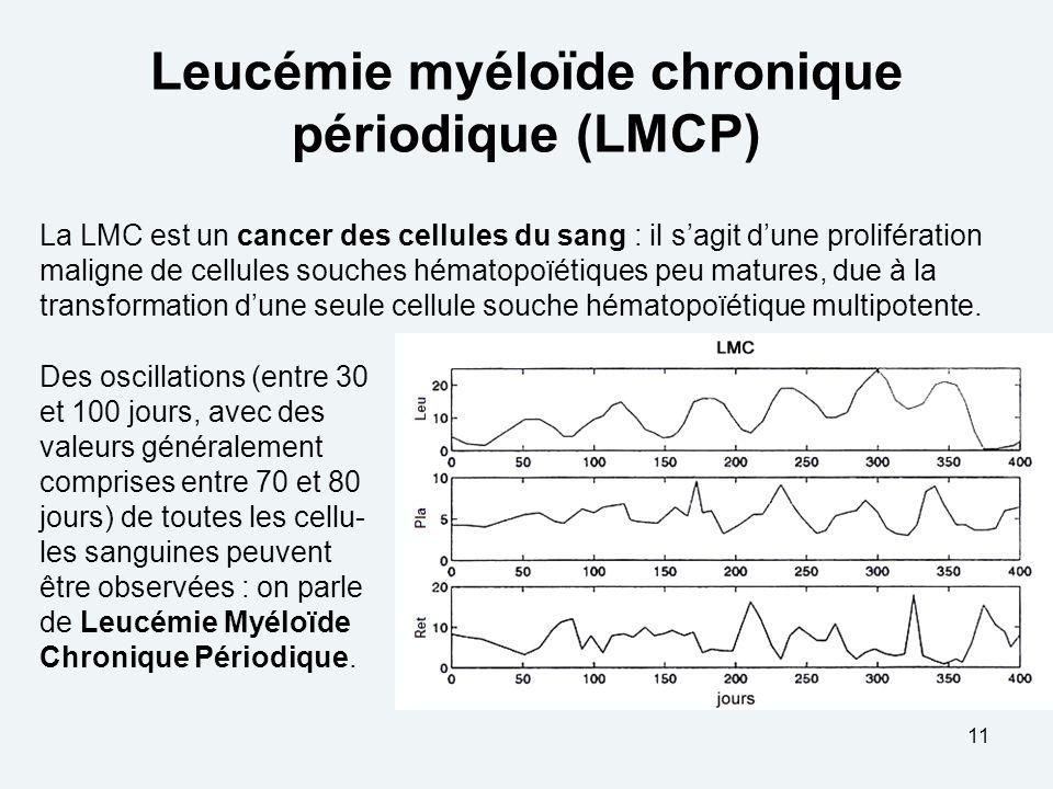 11 Leucémie myéloïde chronique périodique (LMCP) Des oscillations (entre 30 et 100 jours, avec des valeurs généralement comprises entre 70 et 80 jours) de toutes les cellu- les sanguines peuvent être observées : on parle de Leucémie Myéloïde Chronique Périodique.