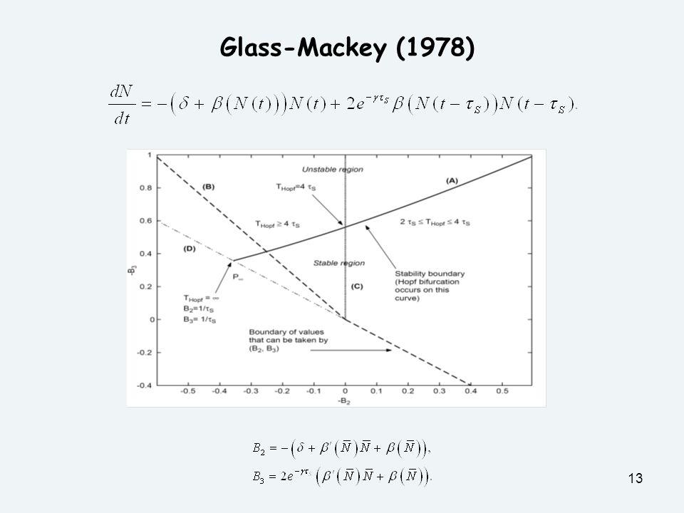 13 Glass-Mackey (1978)