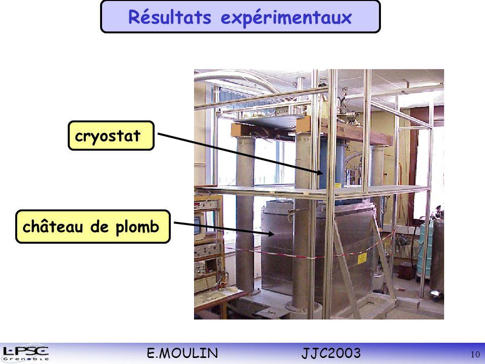 E.MOULIN JJC2003 10 Résultats expérimentaux cryostat château de plomb