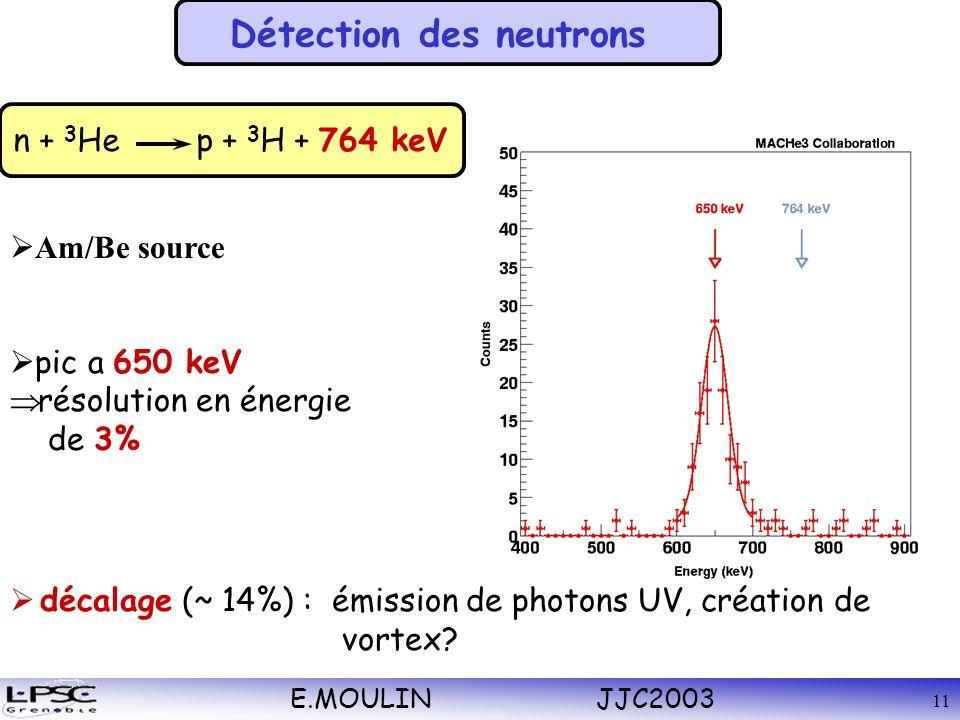 E.MOULIN JJC2003 11 décalage (~ 14%) : émission de photons UV, création de vortex.