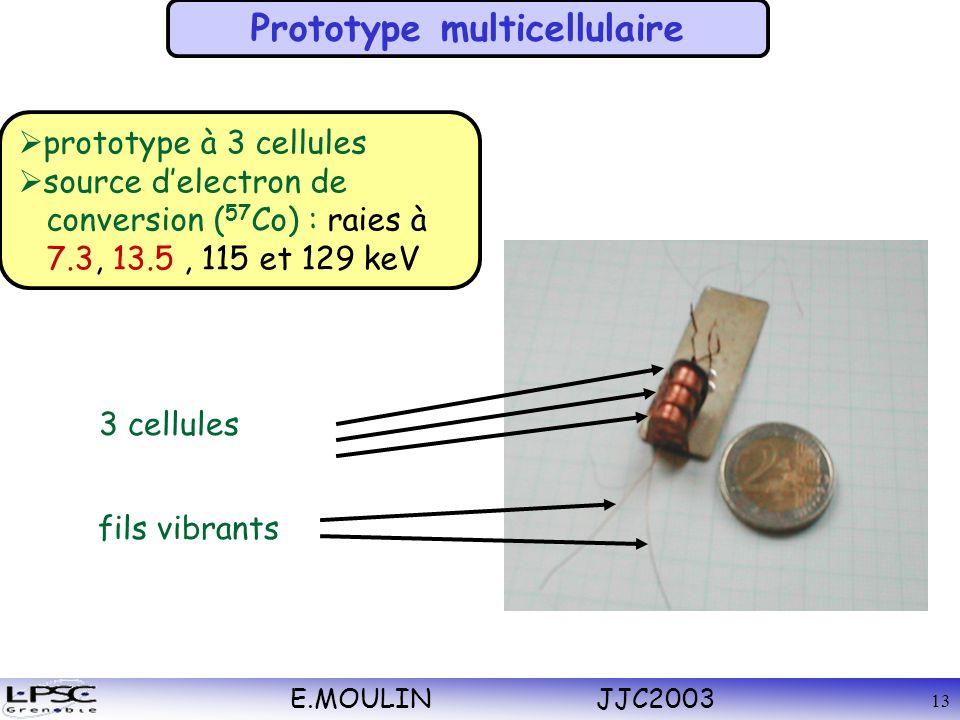 E.MOULIN JJC2003 13 3 cellules fils vibrants Prototype multicellulaire prototype à 3 cellules source delectron de conversion ( 57 Co) : raies à 7.3, 13.5, 115 et 129 keV