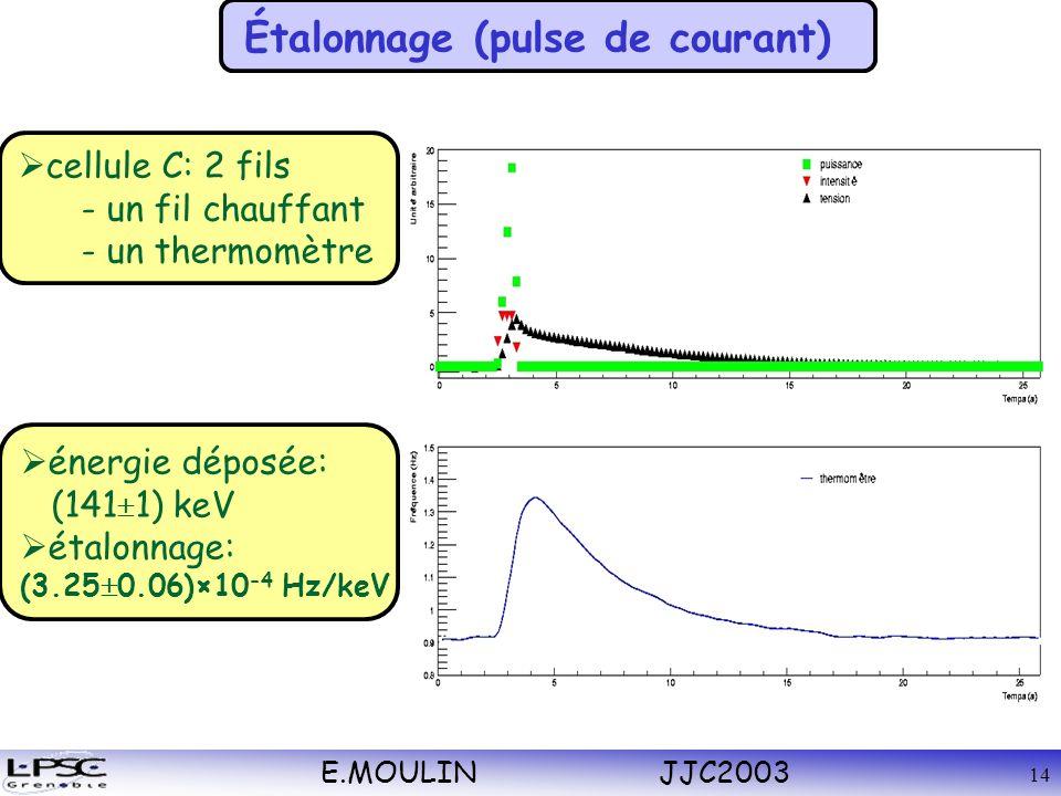 E.MOULIN JJC2003 14 Étalonnage (pulse de courant) cellule C: 2 fils - un fil chauffant - un thermomètre énergie déposée: (141 1) keV étalonnage: (3.25 0.06)×10 -4 Hz/keV