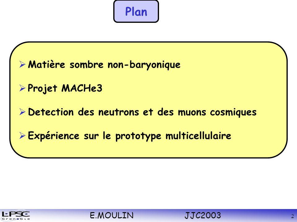 E.MOULIN JJC2003 2 Plan Matière sombre non-baryonique Projet MACHe3 Detection des neutrons et des muons cosmiques Expérience sur le prototype multicellulaire