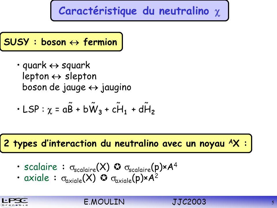 E.MOULIN JJC2003 5 Caractéristique du neutralino 2 types dinteraction du neutralino avec un noyau A X : scalaire : scalaire (X) scalaire (p)×A 4 axiale : axiale (X) axiale (p)×A 2 SUSY : boson fermion quark squark lepton slepton boson de jauge jaugino ~ ~ ~ ~ LSP : = aB + bW 3 + cH 1 + dH 2
