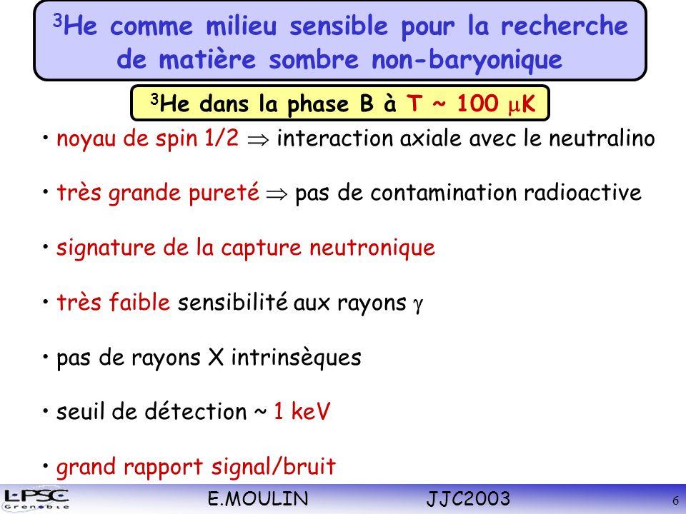 E.MOULIN JJC2003 6 noyau de spin 1/2 interaction axiale avec le neutralino très grande pureté pas de contamination radioactive signature de la capture neutronique très faible sensibilité aux rayons pas de rayons X intrinsèques seuil de détection ~ 1 keV grand rapport signal/bruit 3 He dans la phase B à T ~ 100 K 3 He comme milieu sensible pour la recherche de matière sombre non-baryonique