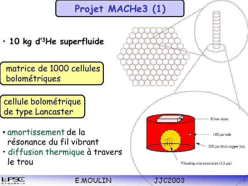 E.MOULIN JJC2003 7 amortissement de la résonance du fil vibrant diffusion thermique à travers le trou 10 kg d 3 He superfluide matrice de 1000 cellules bolométriques cellule bolométrique de type Lancaster Projet MACHe3 (1)