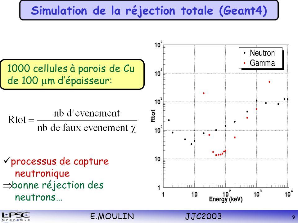 E.MOULIN JJC2003 9 processus de capture neutronique bonne réjection des neutrons… Simulation de la réjection totale (Geant4) 1000 cellules à parois de Cu de 100 m dépaisseur: