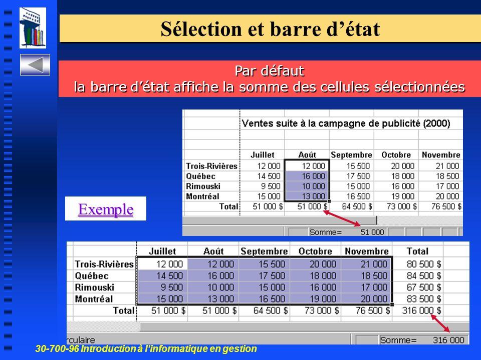 30-700-96 Introduction à linformatique en gestion 12 Sélection et barre détat Par défaut la barre détat affiche la somme des cellules sélectionnées Exemple