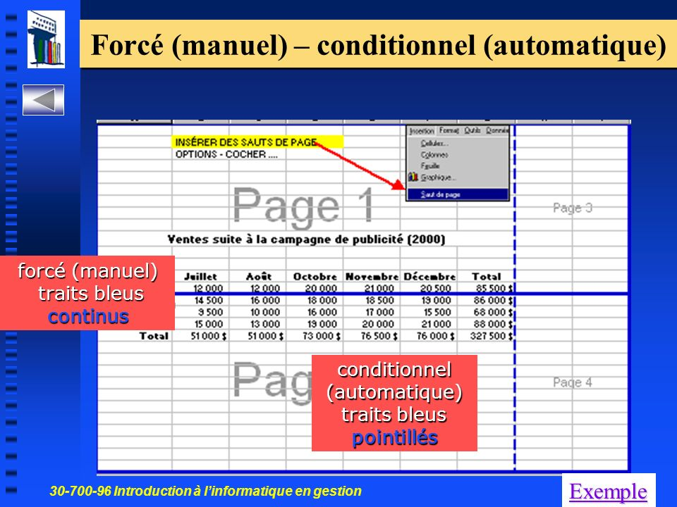 30-700-96 Introduction à linformatique en gestion 38 Forcé (manuel) – conditionnel (automatique) Exemple forcé (manuel) traits bleus continus conditionnel (automatique) traits bleus pointillés