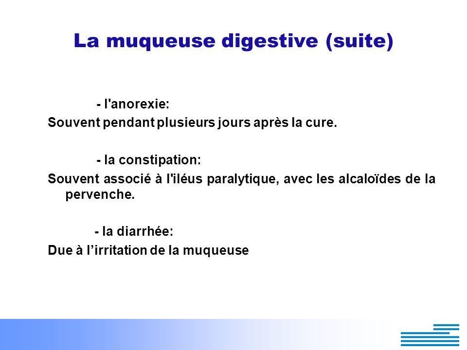 La muqueuse digestive (suite) - l'anorexie: Souvent pendant plusieurs jours après la cure. - la constipation: Souvent associé à l'iléus paralytique, a