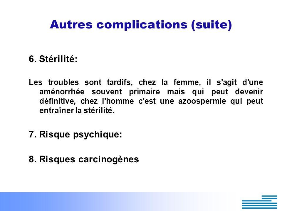 Autres complications (suite) 6. Stérilité: Les troubles sont tardifs, chez la femme, il s'agit d'une aménorrhée souvent primaire mais qui peut devenir