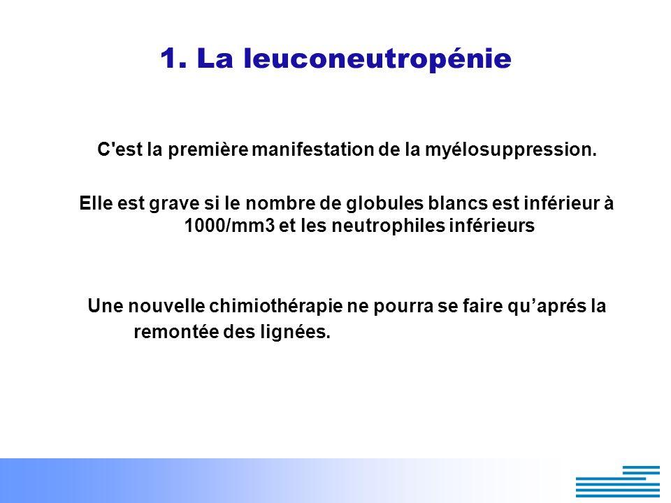 1. La leuconeutropénie C'est la première manifestation de la myélosuppression. Elle est grave si le nombre de globules blancs est inférieur à 1000/mm3