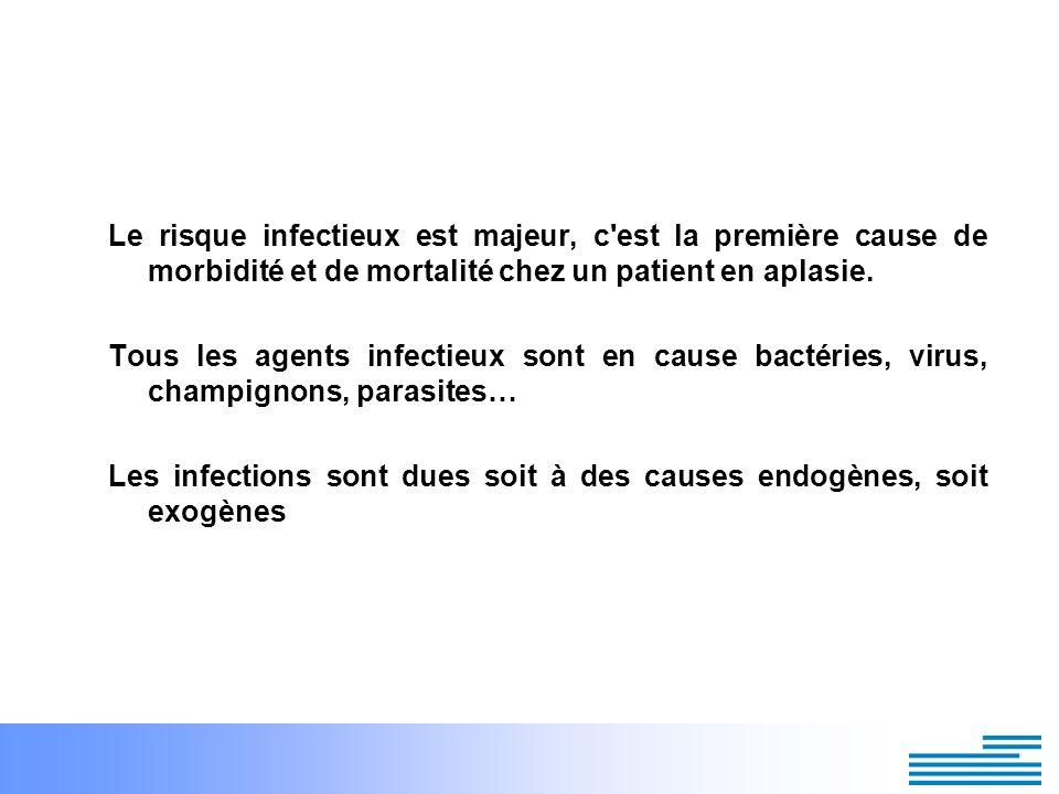 Le risque infectieux est majeur, c'est la première cause de morbidité et de mortalité chez un patient en aplasie. Tous les agents infectieux sont en c