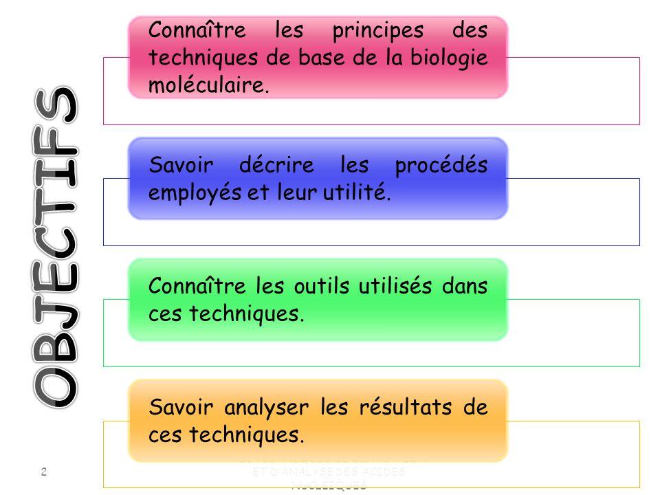 TD1.TECHNIQUES DE SEPARATION ET DANALYSE DES ACIDES NUCLÉIQUES 2 Connaître les principes des techniques de base de la biologie moléculaire. Savoir déc
