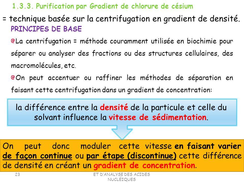 TD1.TECHNIQUES DE SEPARATION ET DANALYSE DES ACIDES NUCLÉIQUES 23 1.3.3. Purification par Gradient de chlorure de césium = technique basée sur la cent