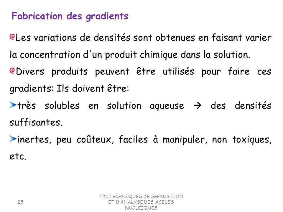 TD1.TECHNIQUES DE SEPARATION ET DANALYSE DES ACIDES NUCLÉIQUES 25 Les variations de densités sont obtenues en faisant varier la concentration d'un pro