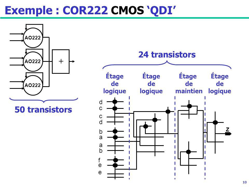10 Exemple : COR222 CMOS QDI AO222 + b b a a d d c c Z f e e Étage de logique Étage de maintien Étage de logique Étage de logique 50 transistors 24 transistors