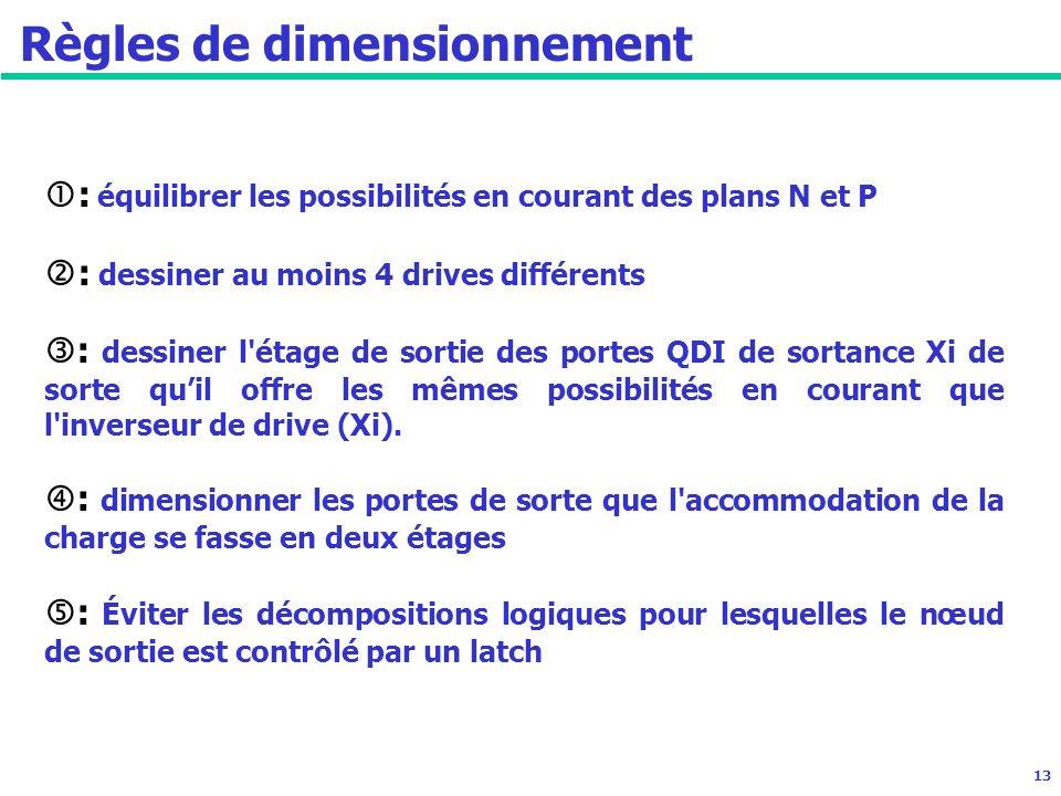 13 Règles de dimensionnement : équilibrer les possibilités en courant des plans N et P : dessiner au moins 4 drives différents : dessiner l étage de sortie des portes QDI de sortance Xi de sorte quil offre les mêmes possibilités en courant que l inverseur de drive (Xi).