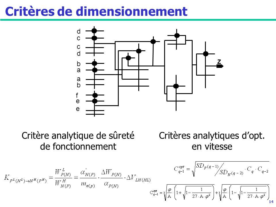 14 Critères de dimensionnement Critère analytique de sûreté de fonctionnement Critères analytiques dopt.
