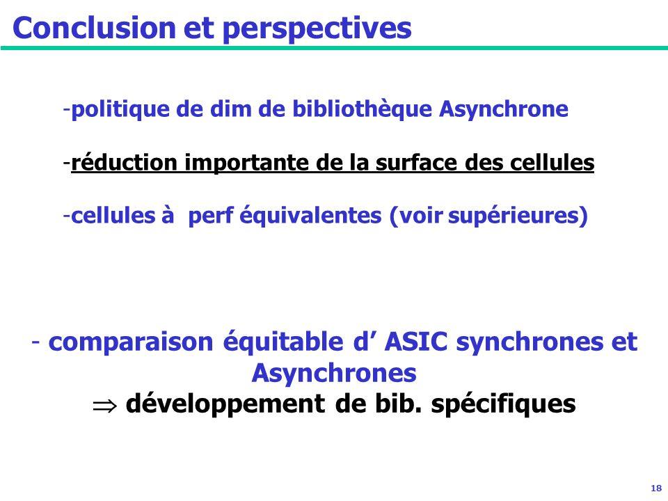 18 Conclusion et perspectives -politique de dim de bibliothèque Asynchrone -réduction importante de la surface des cellules -cellules à perf équivalentes (voir supérieures) - comparaison équitable d ASIC synchrones et Asynchrones développement de bib.