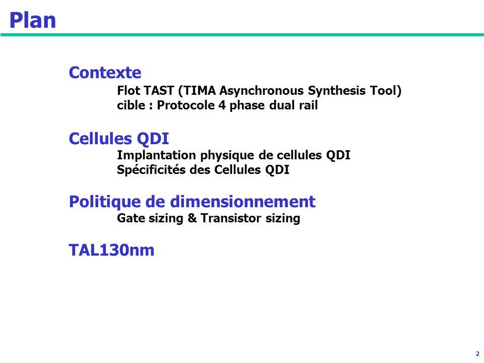 2 Plan Contexte Flot TAST (TIMA Asynchronous Synthesis Tool) cible : Protocole 4 phase dual rail Cellules QDI Implantation physique de cellules QDI Spécificités des Cellules QDI Politique de dimensionnement Gate sizing & Transistor sizing TAL130nm