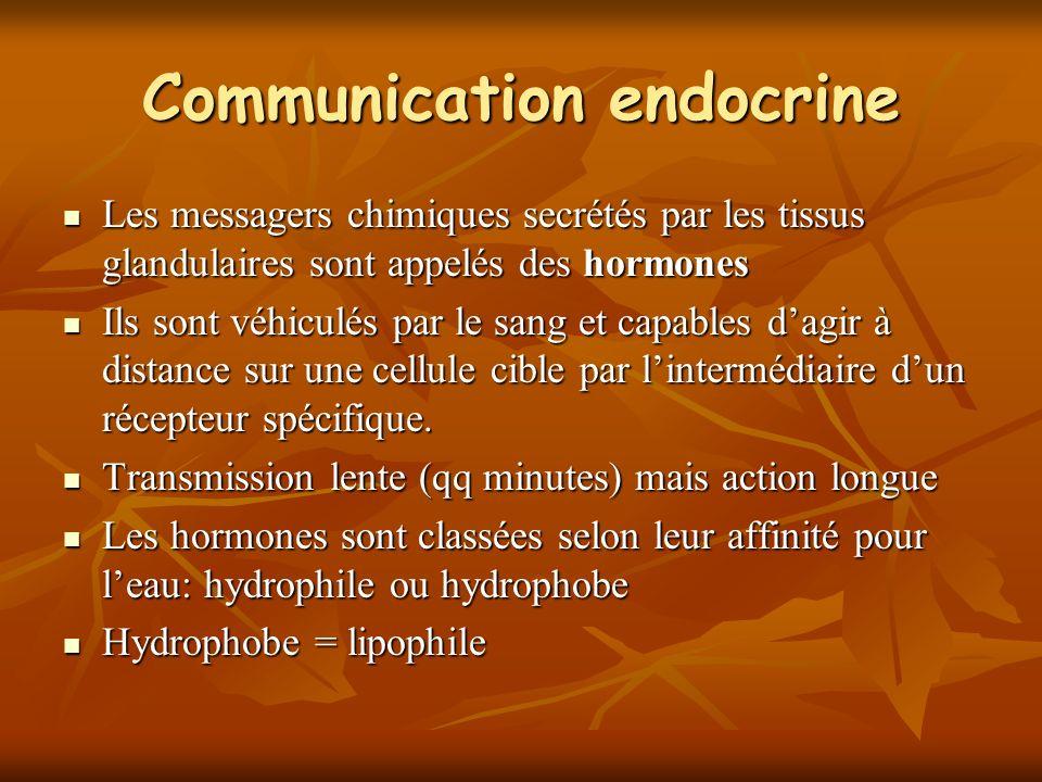 Communication endocrine Les messagers chimiques secrétés par les tissus glandulaires sont appelés des hormones Les messagers chimiques secrétés par les tissus glandulaires sont appelés des hormones Ils sont véhiculés par le sang et capables dagir à distance sur une cellule cible par lintermédiaire dun récepteur spécifique.